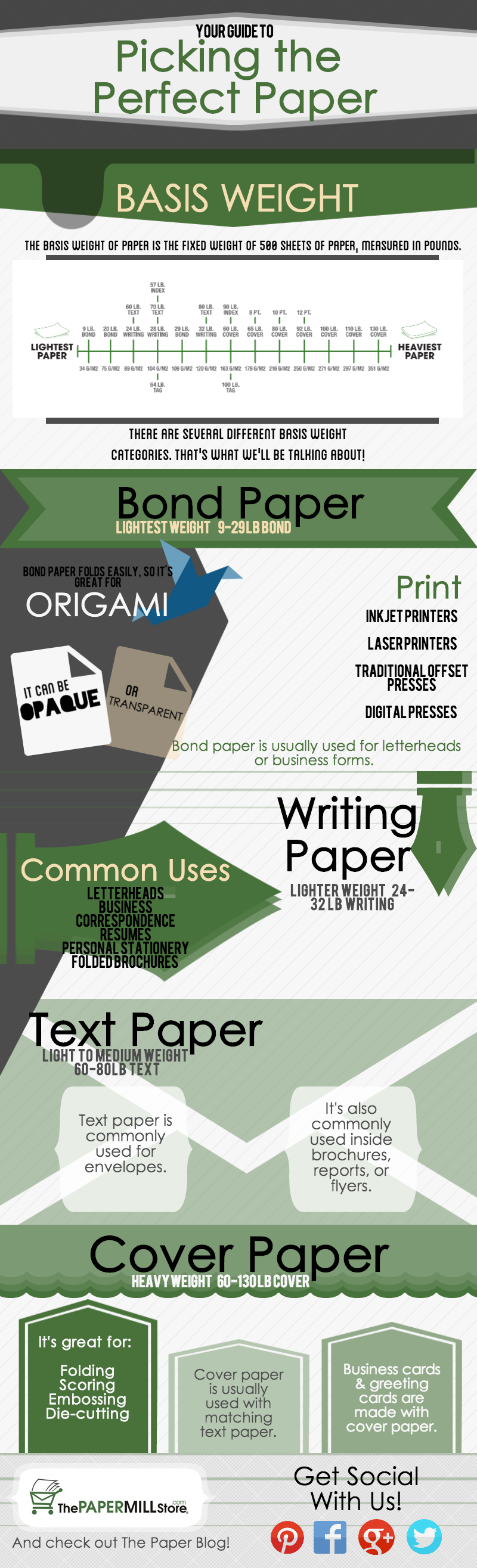 guide to picking the perfect paper weight