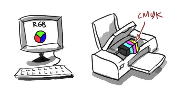 Printer Preference