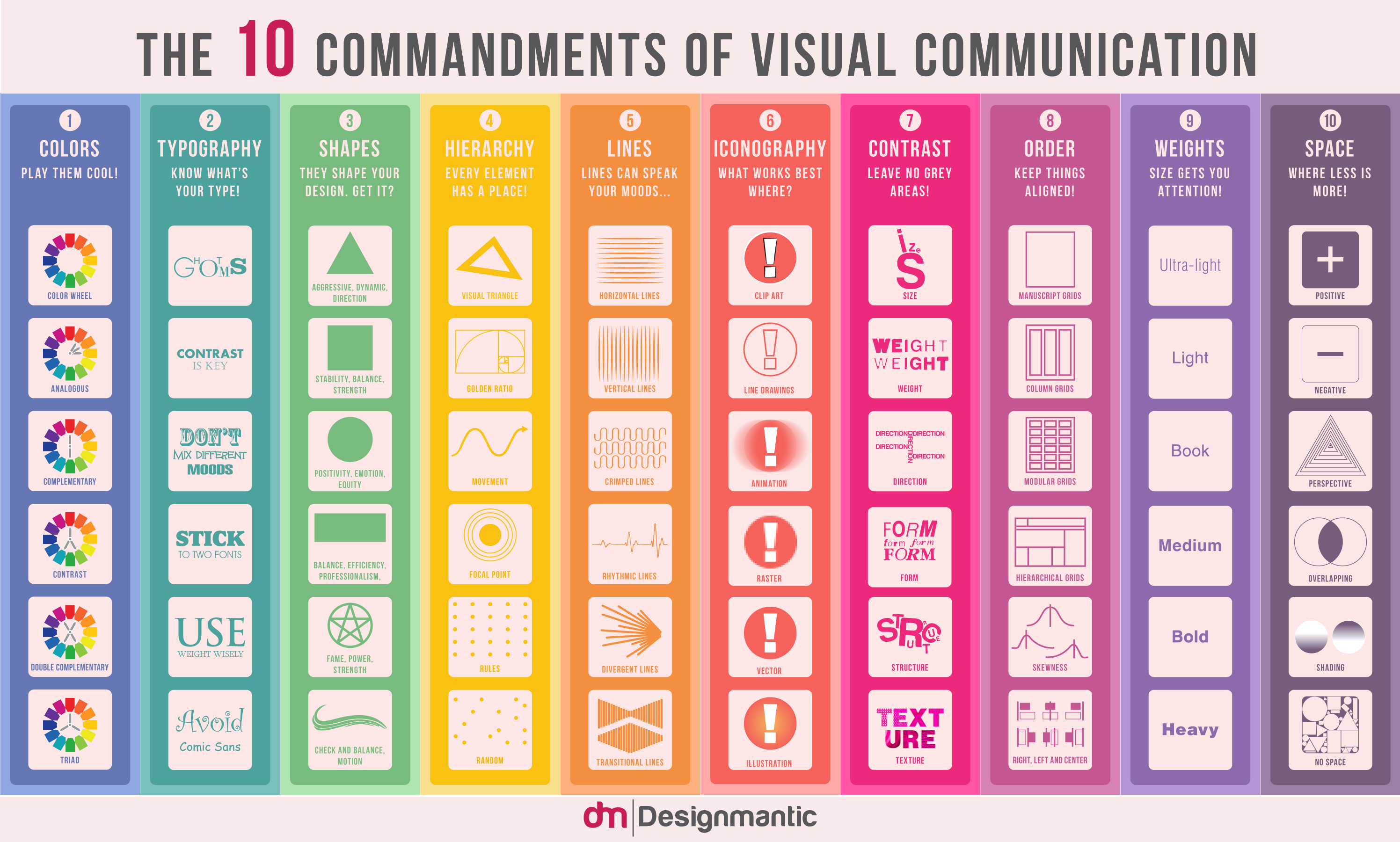 10 Commandments of Visual Communication