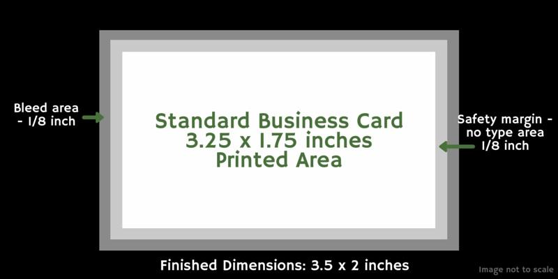 Standard Bleed Amount