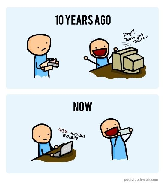 Mail versus Email