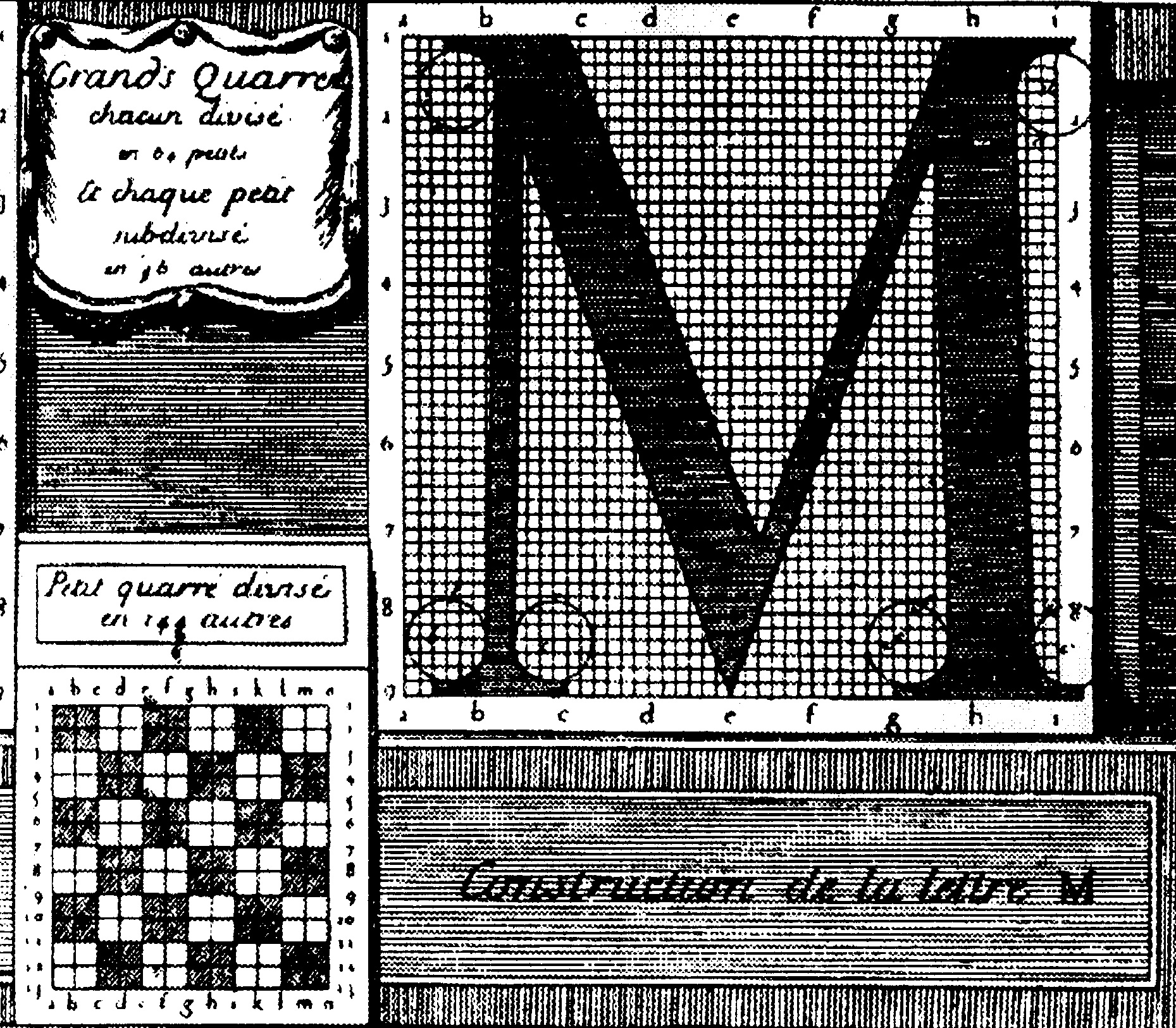 Fournier Measurement System History of Typography