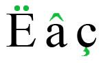 Diacritics Typography Terms