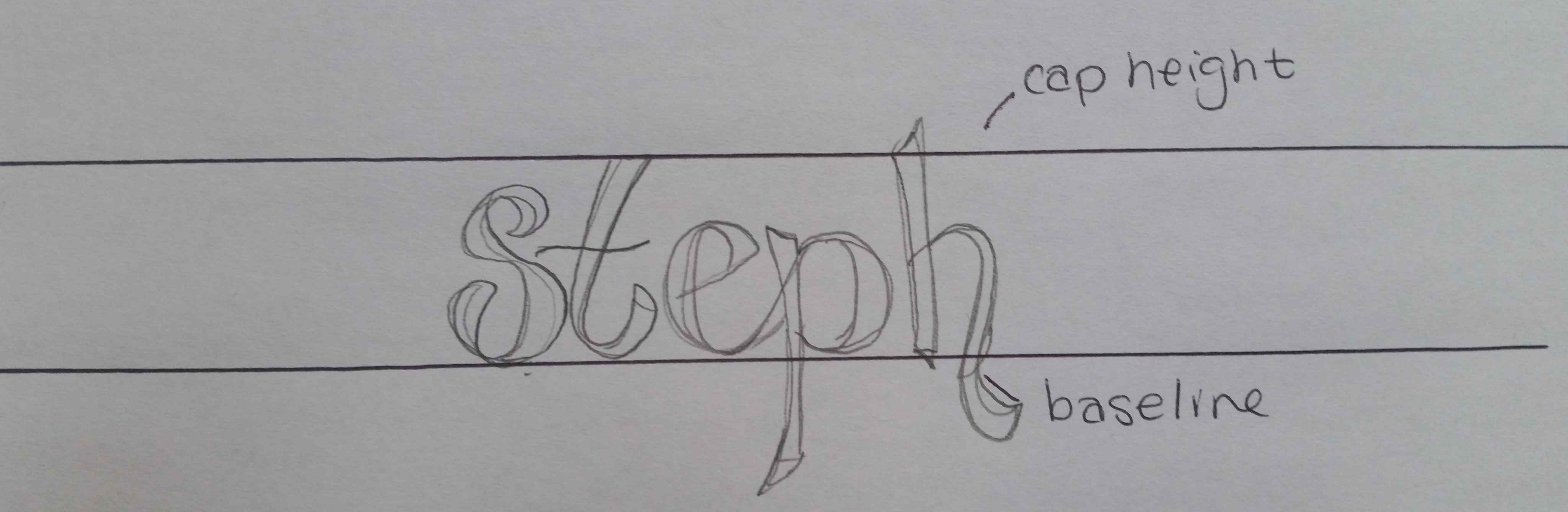 Hand Lettering Embellishment
