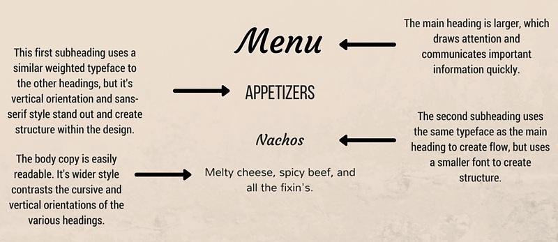 Menu Type Hierarchy Example