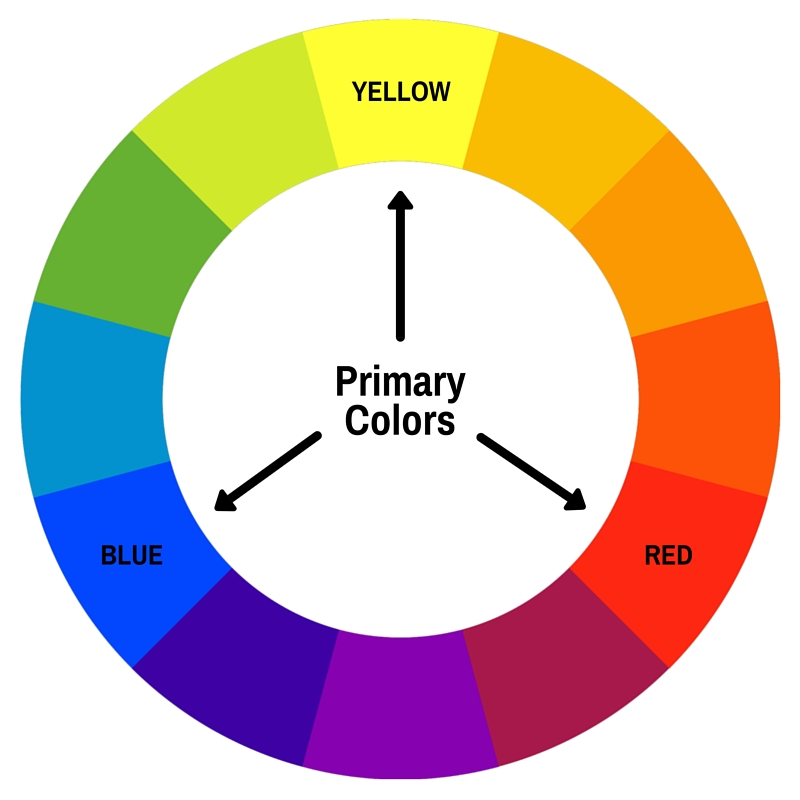 Primary Colors On A Color Wheel Home Design
