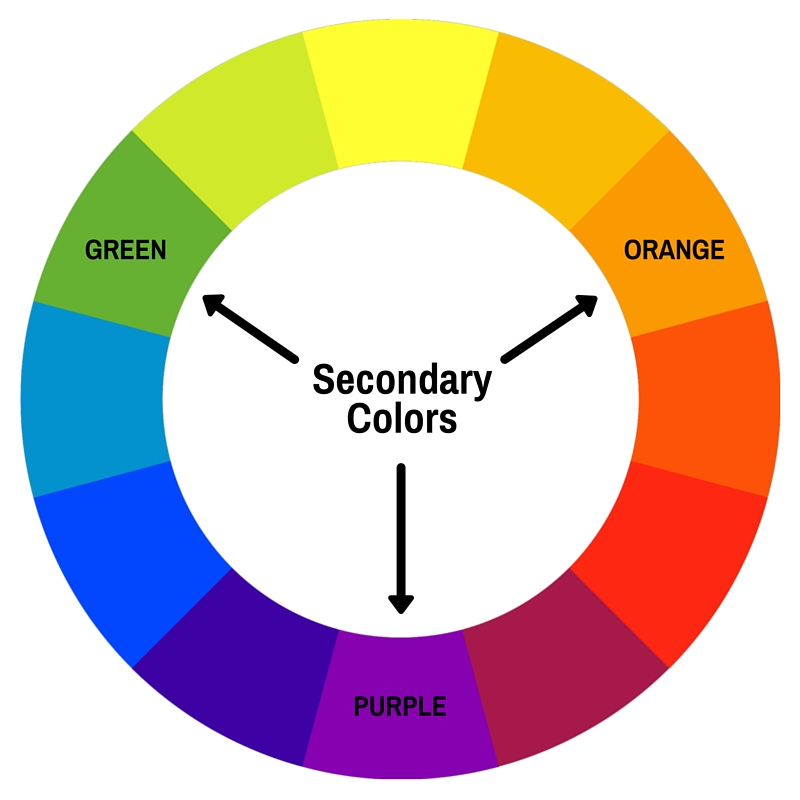 Secondary Colors Color Theory