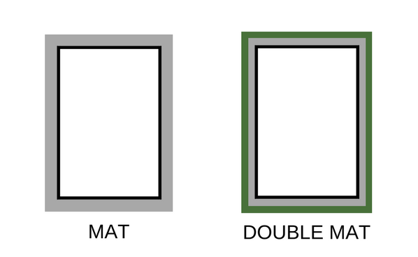 mat double