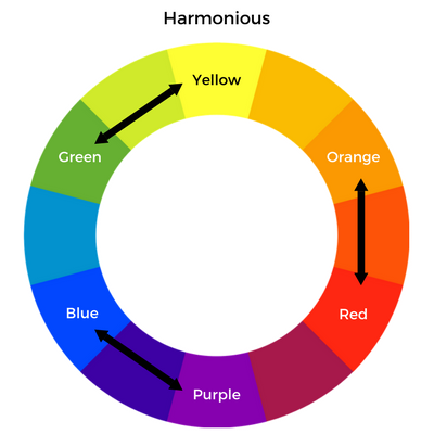 harmonious colors color wheel
