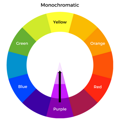Color Theory Harmonies