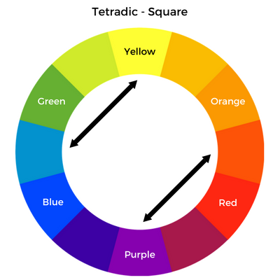 Tetradic Square Color Harmonies